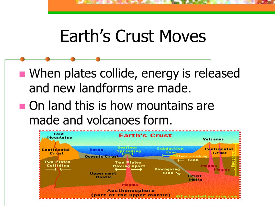 Earth's Crust Moves When plates collide, energy is released and new landforms are made.