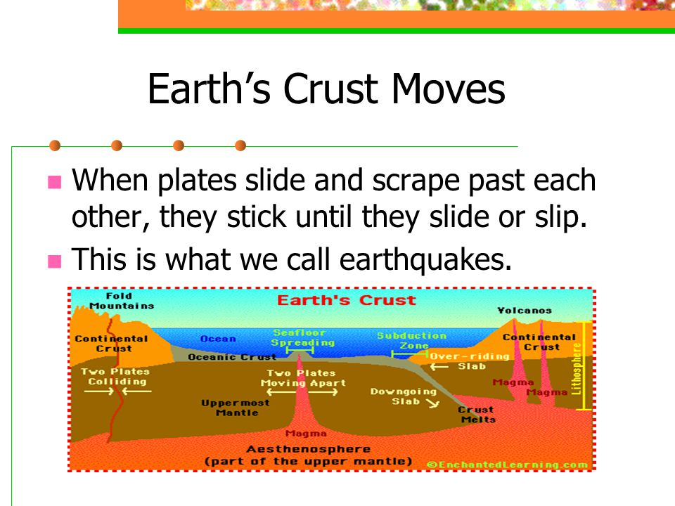 Earth's Crust Moves When plates slide and scrape past each other, they stick until they slide or slip.