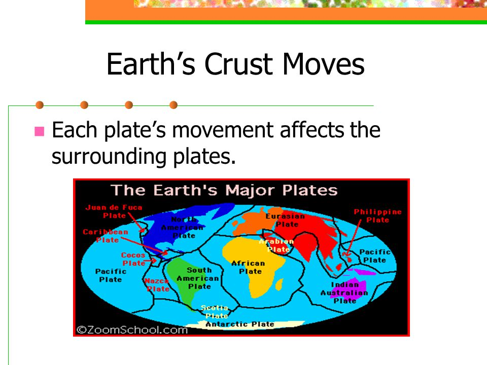 Earth's Crust Moves Each plate's movement affects the surrounding plates.