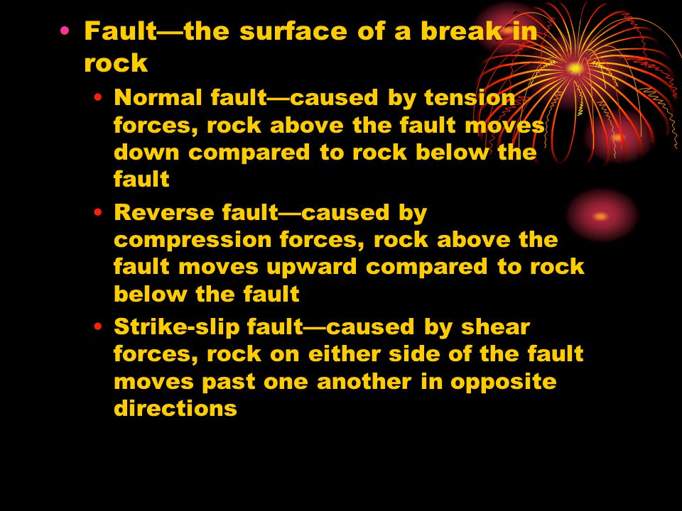 Fault—the surface of a break in rock