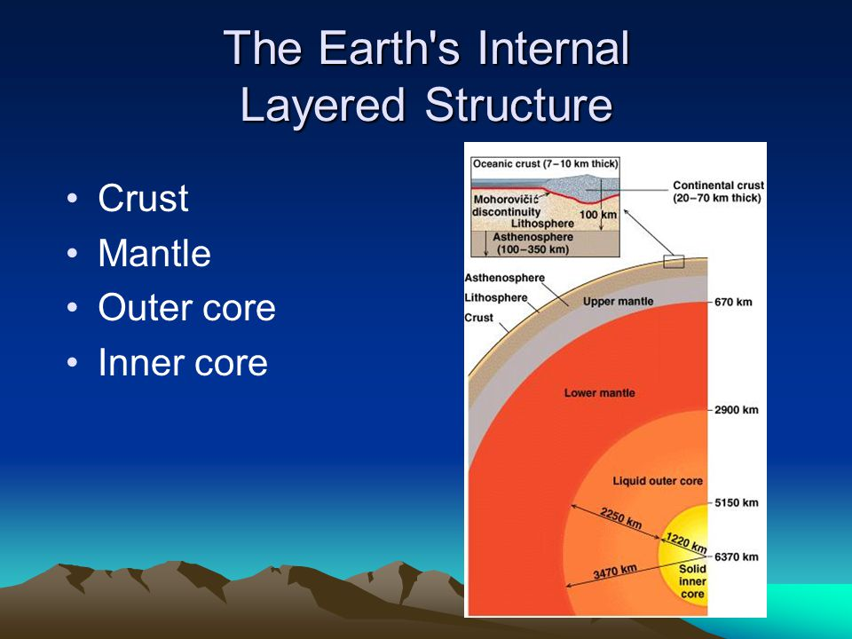 The Earth s Internal Layered Structure