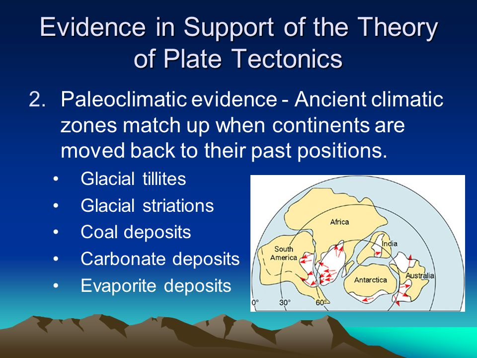 Evidence in Support of the Theory of Plate Tectonics