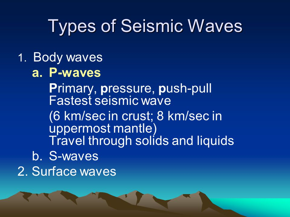 Types of Seismic Waves P-waves