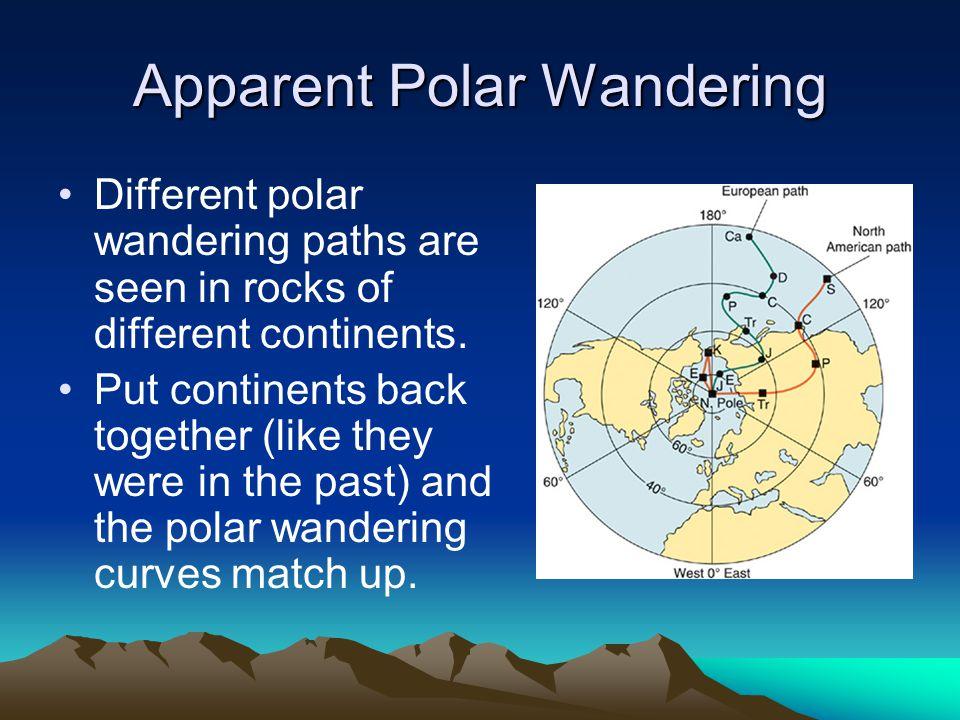 Apparent Polar Wandering