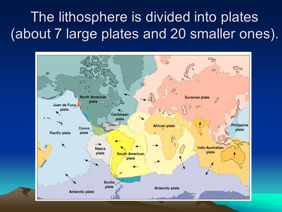 The lithosphere is divided into plates (about 7 large plates and 20 smaller ones).