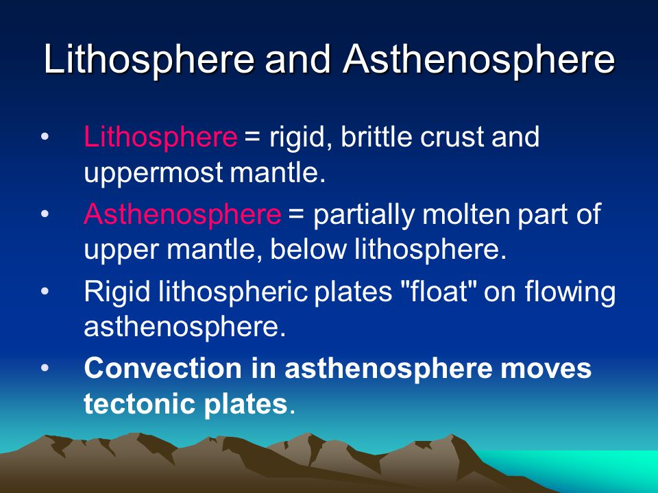 Lithosphere and Asthenosphere