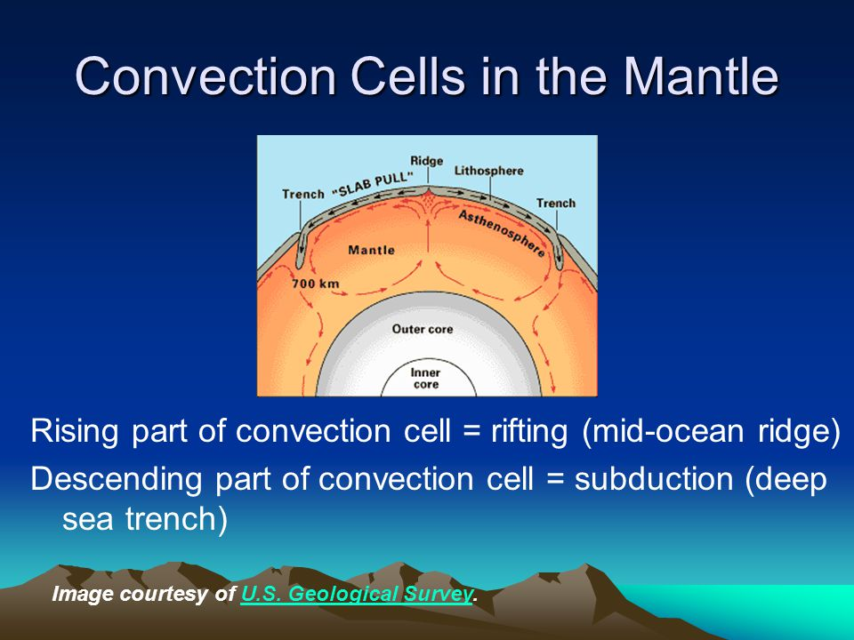 Convection Cells in the Mantle