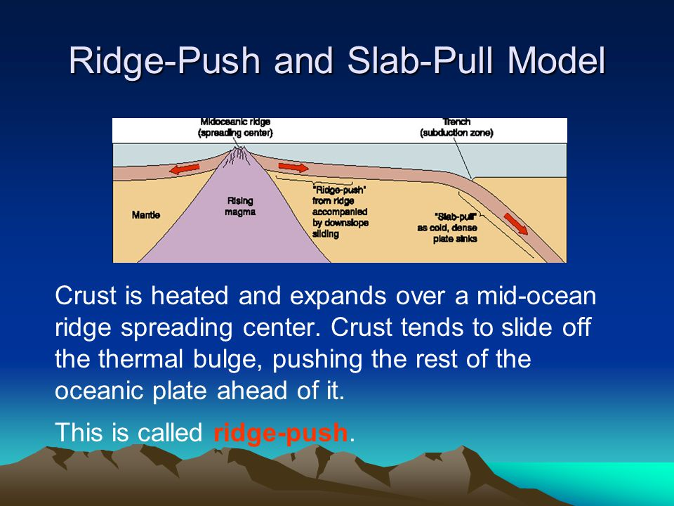 Ridge-Push and Slab-Pull Model