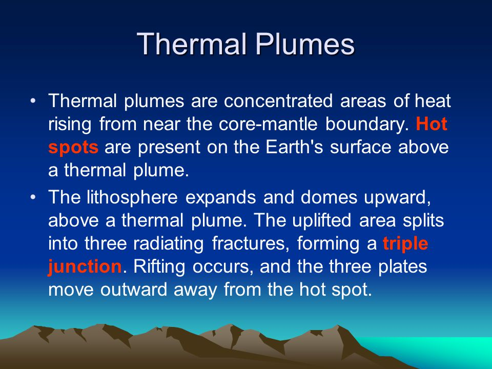 Thermal Plumes