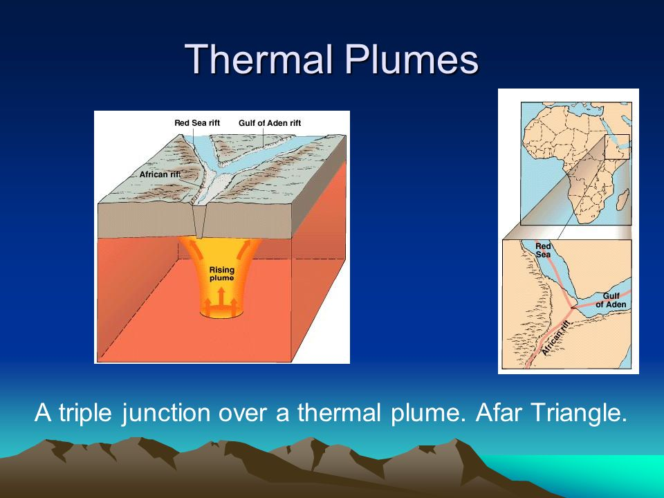 Thermal Plumes A triple junction over a thermal plume. Afar Triangle.