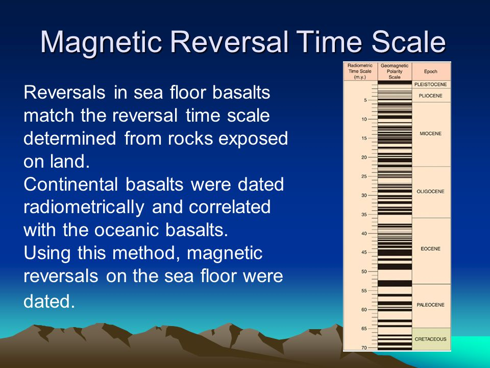 Magnetic Reversal Time Scale