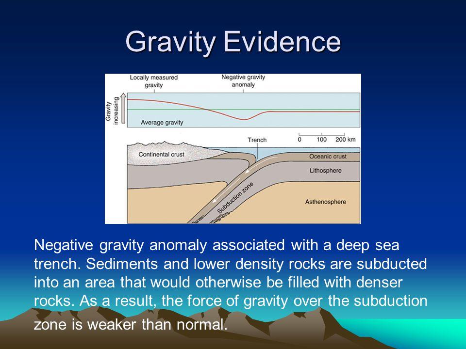 Gravity Evidence
