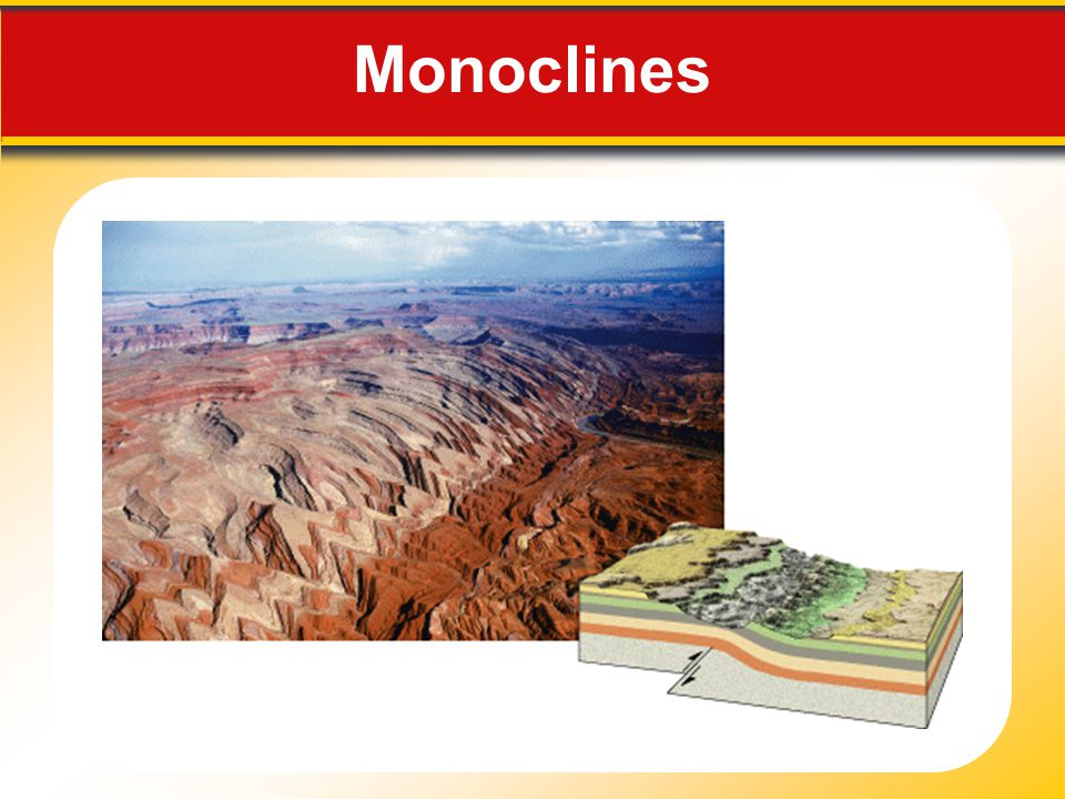 Monoclines Makes no sense without caption in book