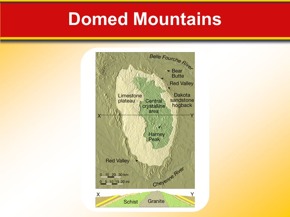 Domed Mountains Makes no sense without caption in book
