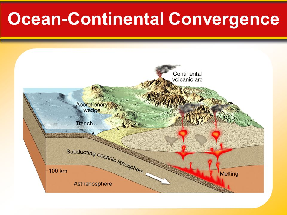 Ocean-Continental Convergence