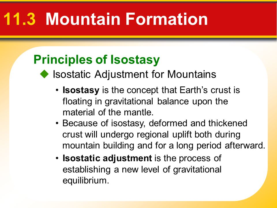 11.3 Mountain Formation Principles of Isostasy