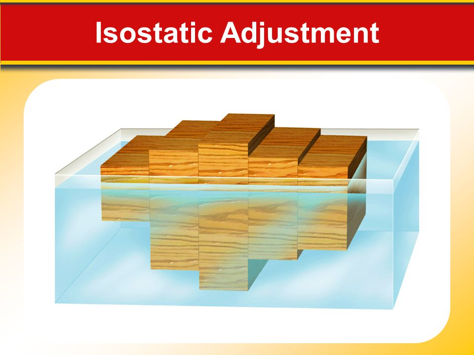 Isostatic Adjustment Makes no sense without caption in book