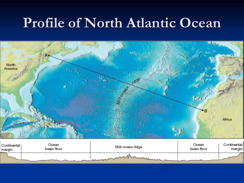 Profile of North Atlantic Ocean