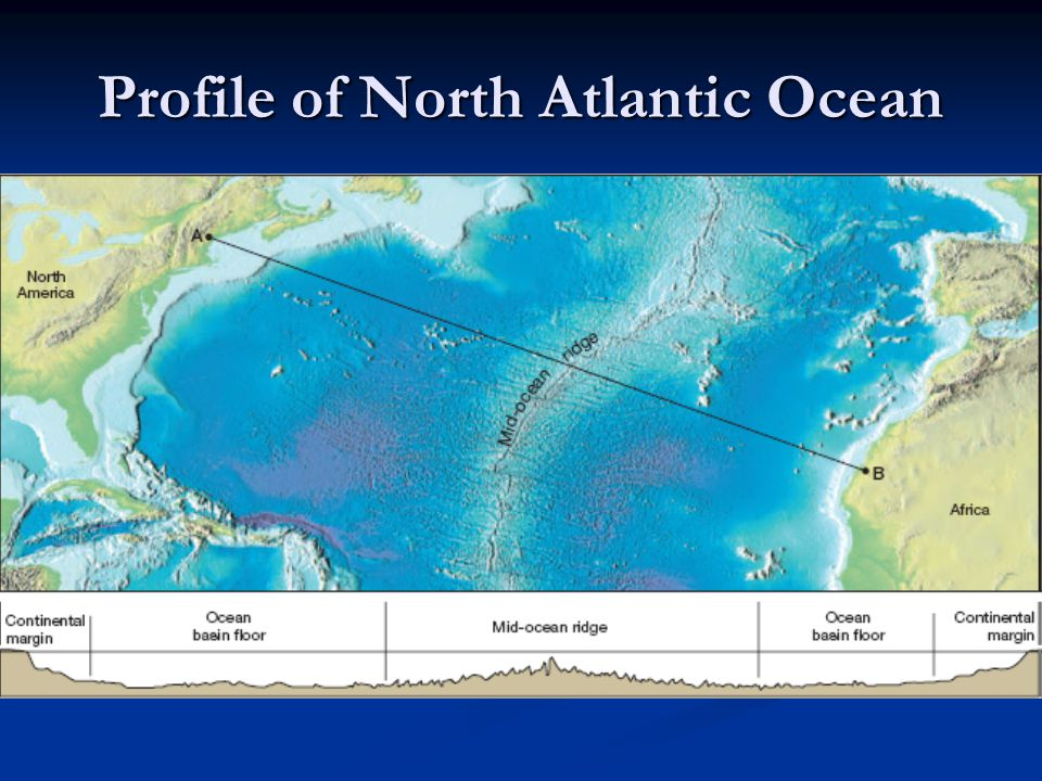 Profile of North Atlantic Ocean