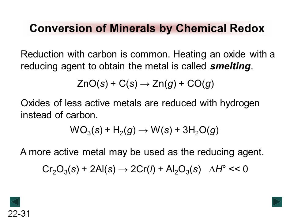 Conversion of Minerals by Chemical Redox
