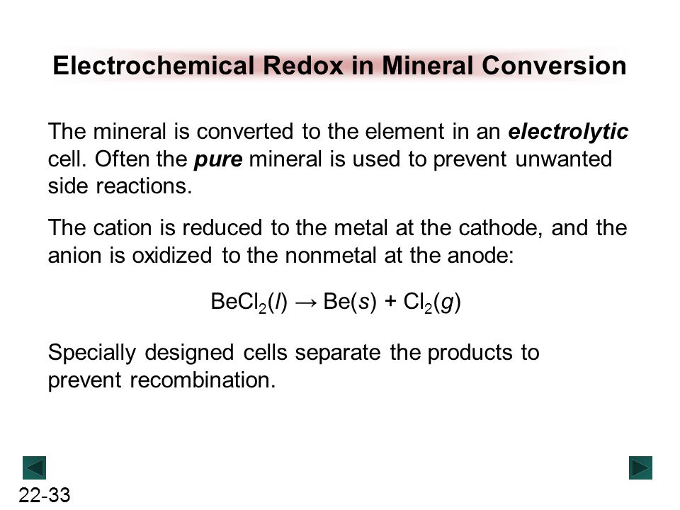 Electrochemical Redox in Mineral Conversion