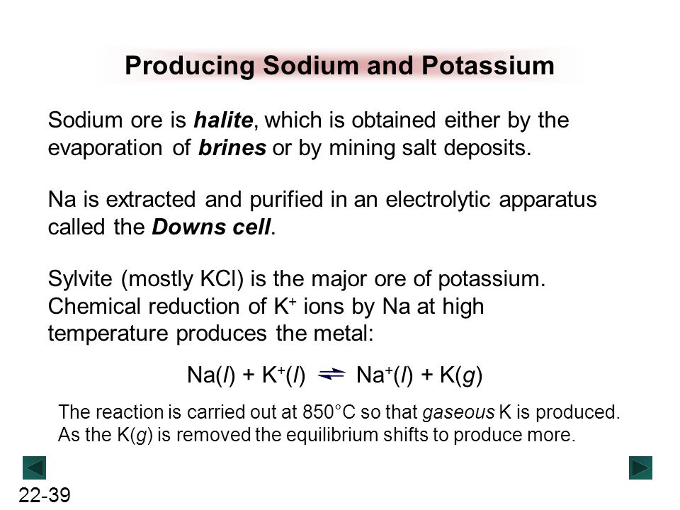 Producing Sodium and Potassium