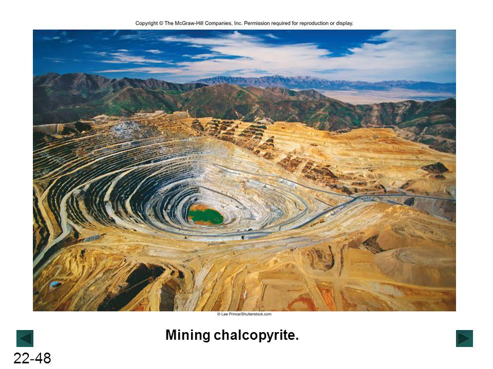 Mining chalcopyrite.
