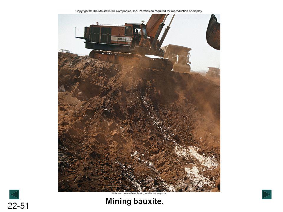 Mining bauxite.