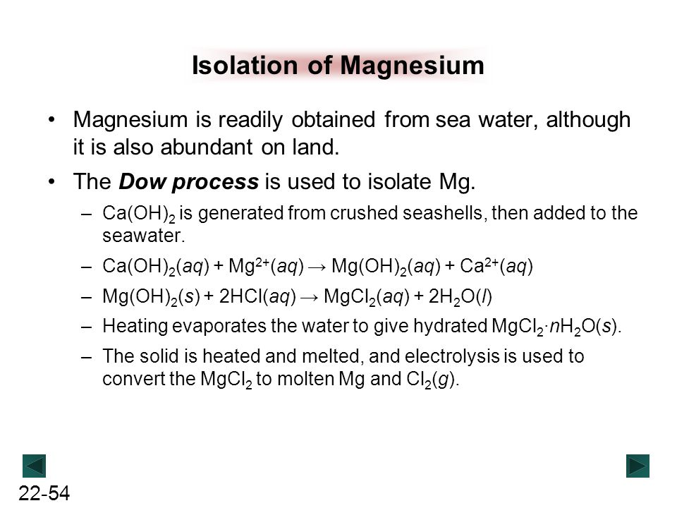 Isolation of Magnesium