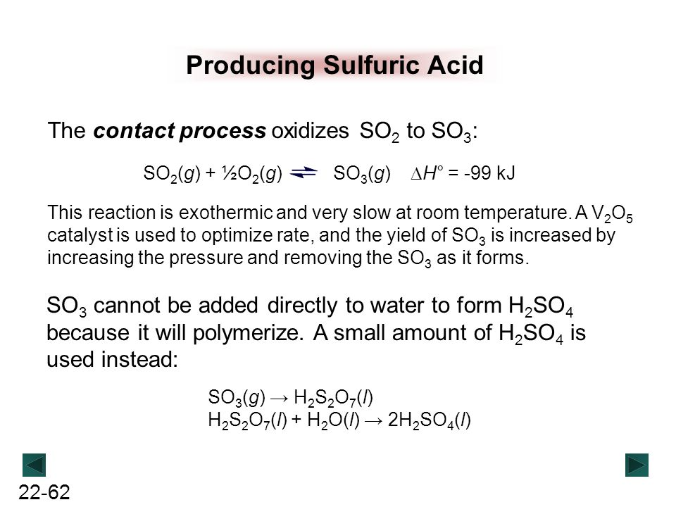 Producing Sulfuric Acid