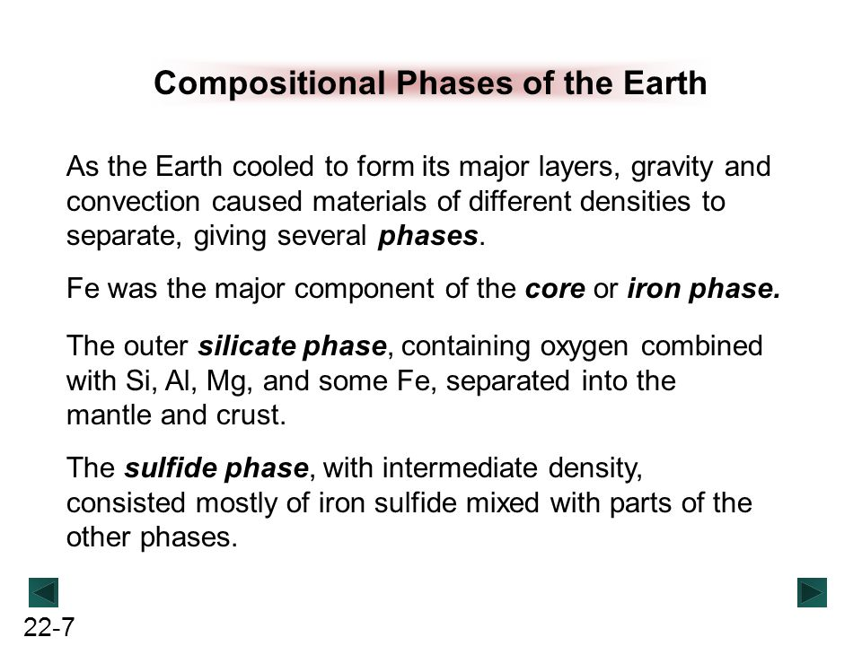Compositional Phases of the Earth