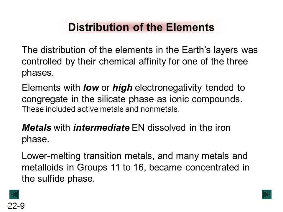 Distribution of the Elements