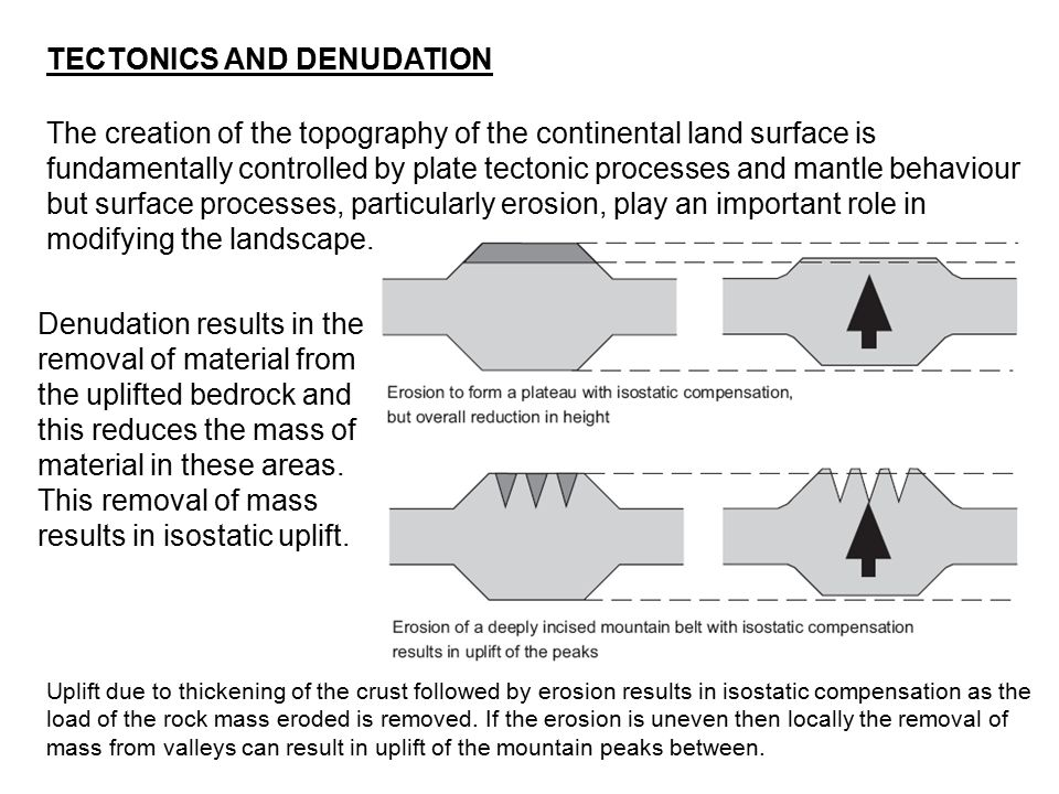 TECTONICS AND DENUDATION