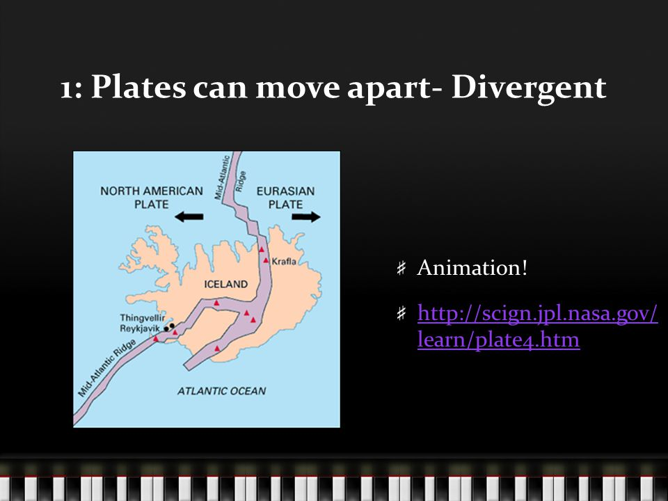 1: Plates can move apart- Divergent