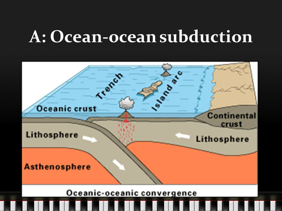 A: Ocean-ocean subduction