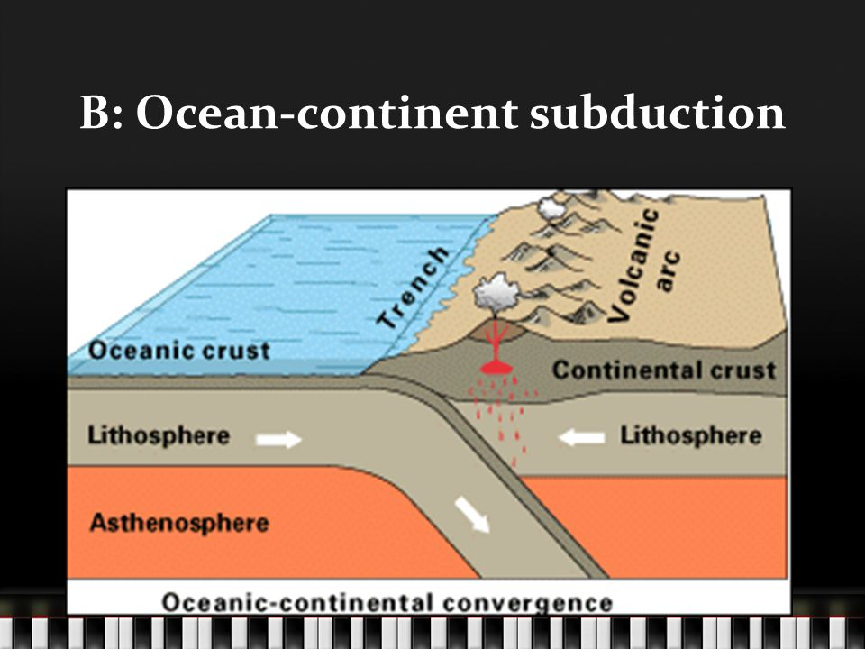 B: Ocean-continent subduction