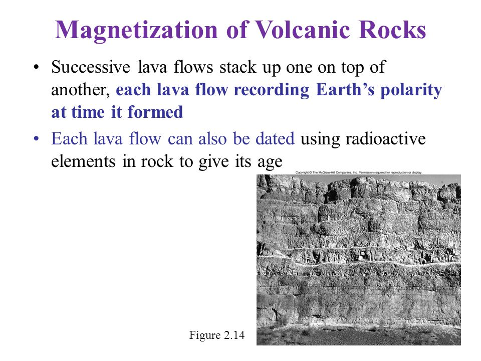 Magnetization of Volcanic Rocks