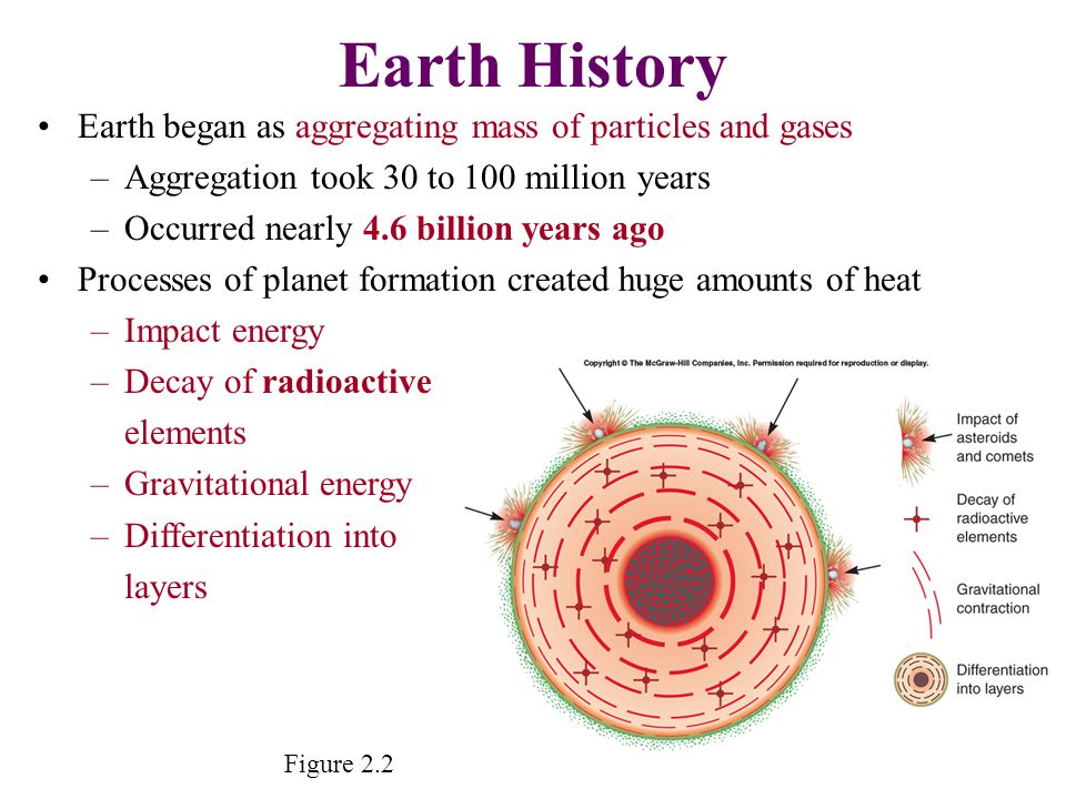 Earth History Earth began as aggregating mass of particles and gases