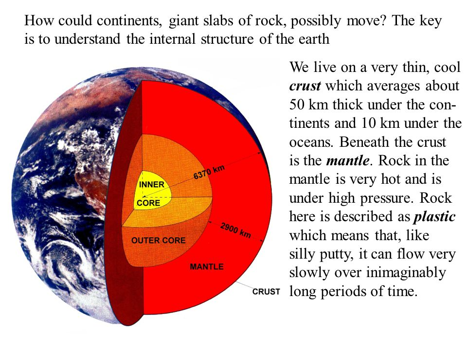 How could continents, giant slabs of rock, possibly move The key