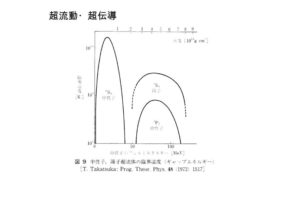 超流動・超伝導