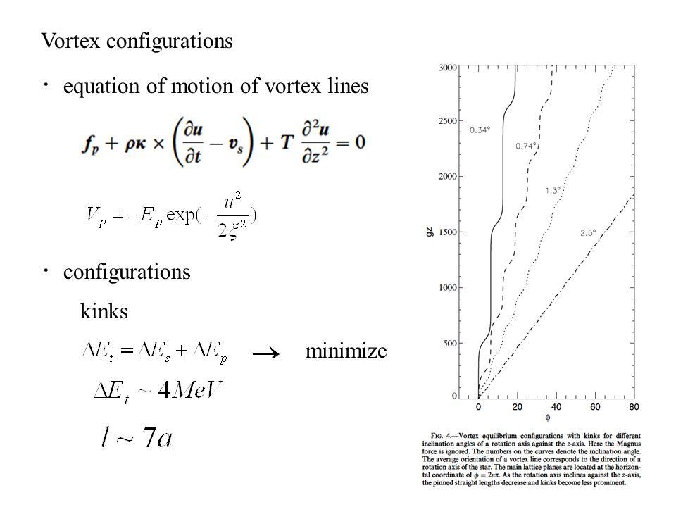 Vortex configurations