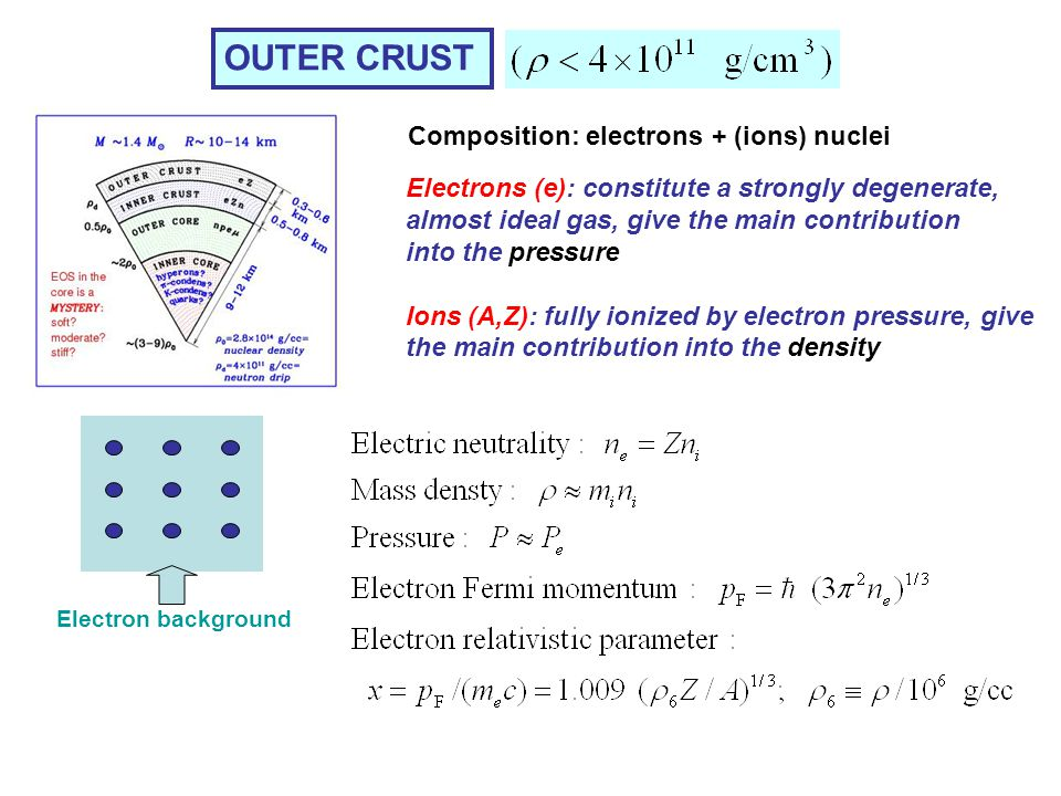 OUTER CRUST Composition: electrons + (ions) nuclei