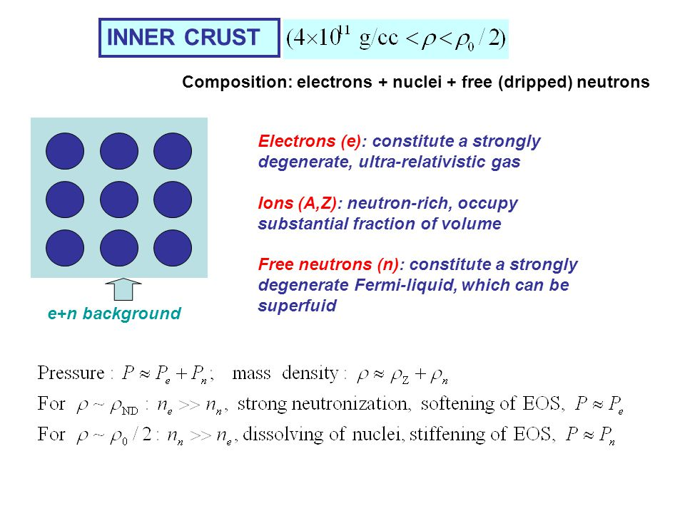 INNER CRUST Composition: electrons + nuclei + free (dripped) neutrons
