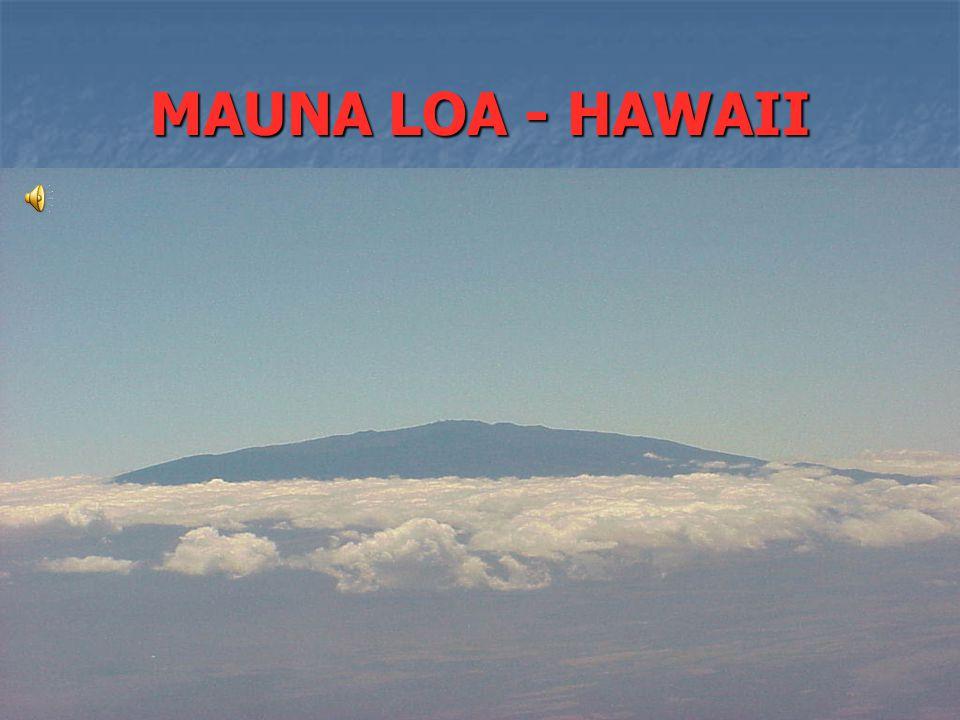 MAUNA LOA - HAWAII