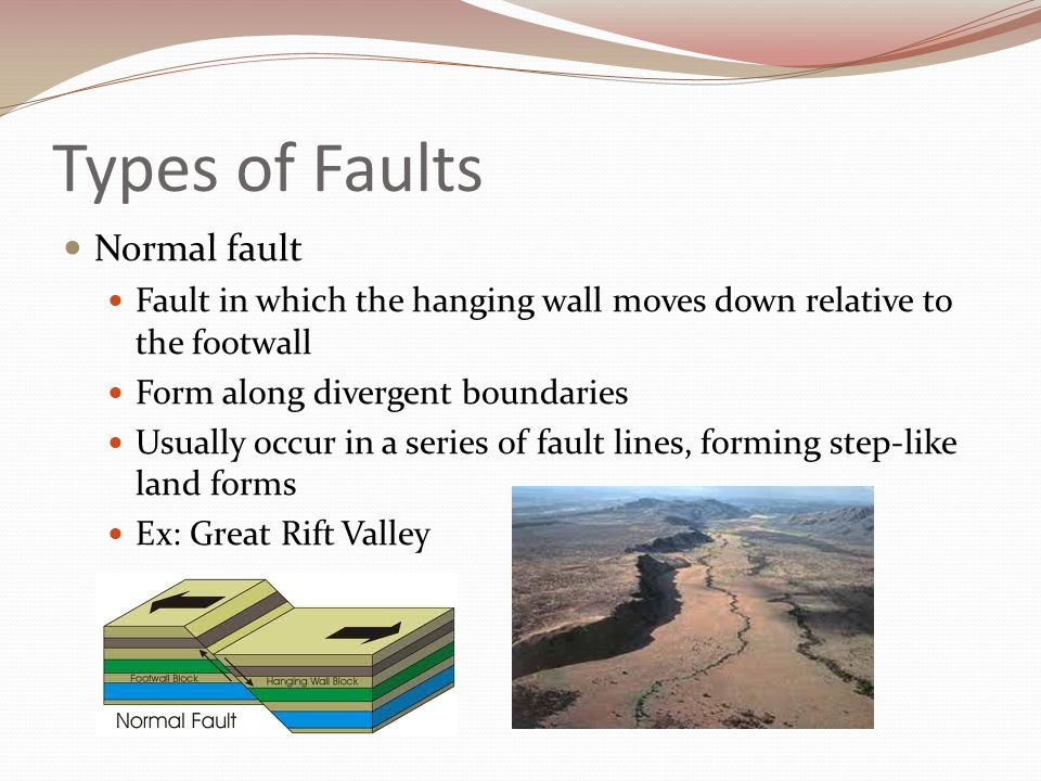 Types of Faults Normal fault