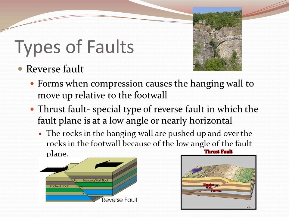 Types of Faults Reverse fault