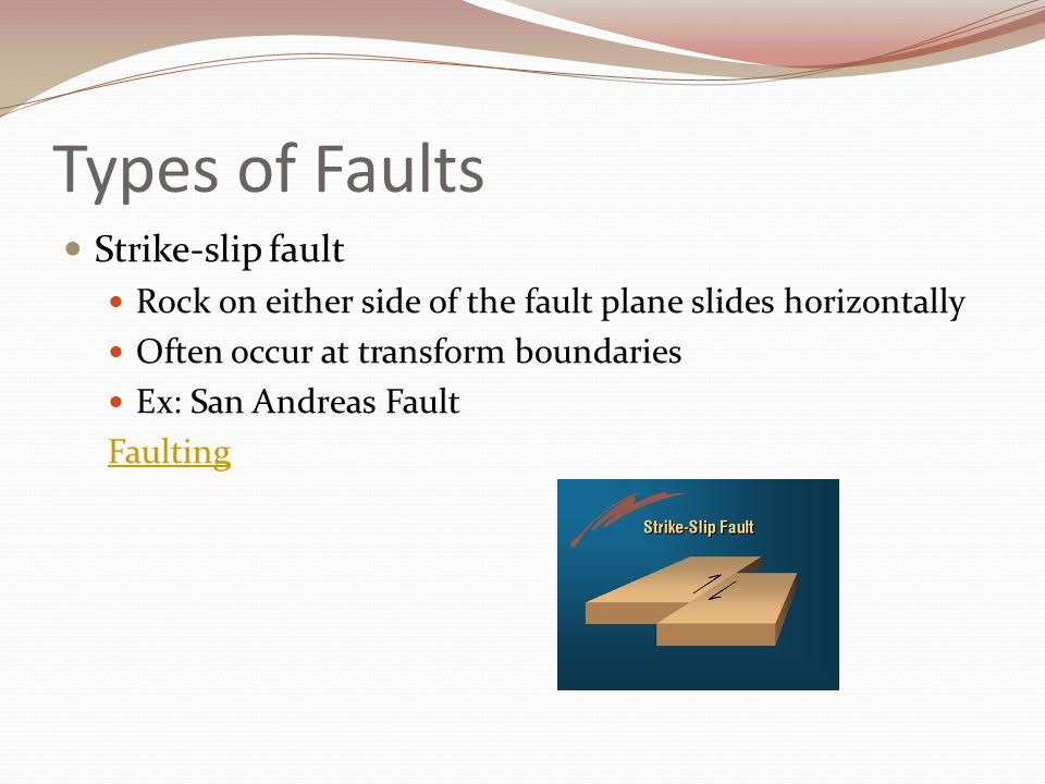 Types of Faults Strike-slip fault