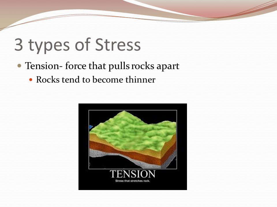 3 types of Stress Tension- force that pulls rocks apart