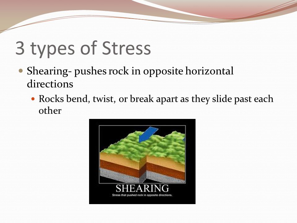 3 types of Stress Shearing- pushes rock in opposite horizontal directions.