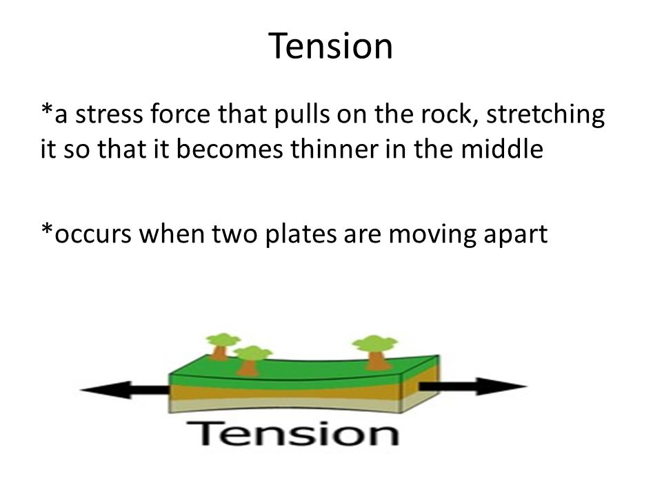 Tension *a stress force that pulls on the rock, stretching it so that it becomes thinner in the middle *occurs when two plates are moving apart